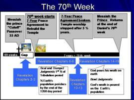 70thweekchart